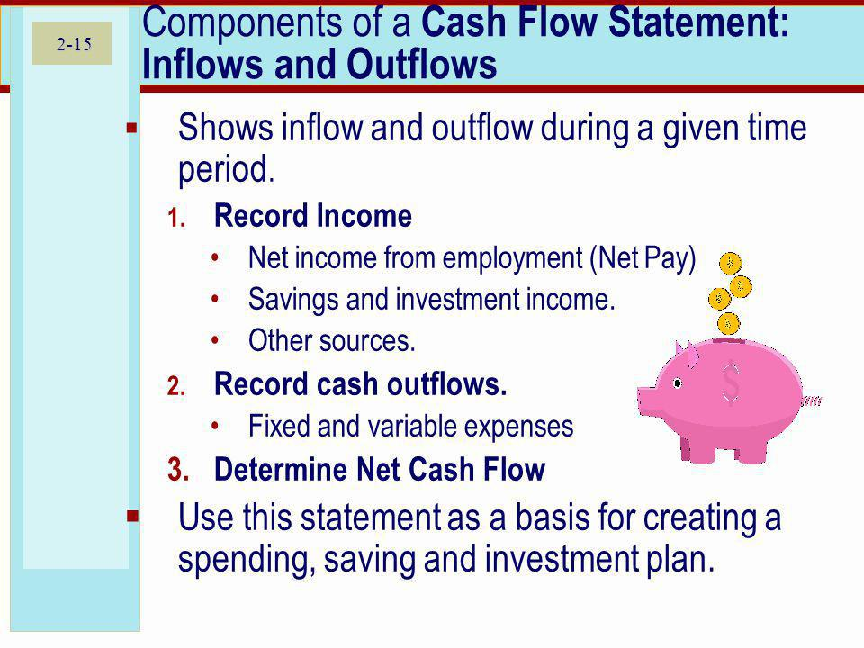 2-15 Components of a Cash Flow Statement: Inflows and Outflows Shows inflow and outflow during a given time period. 1. Record Income Net income from e