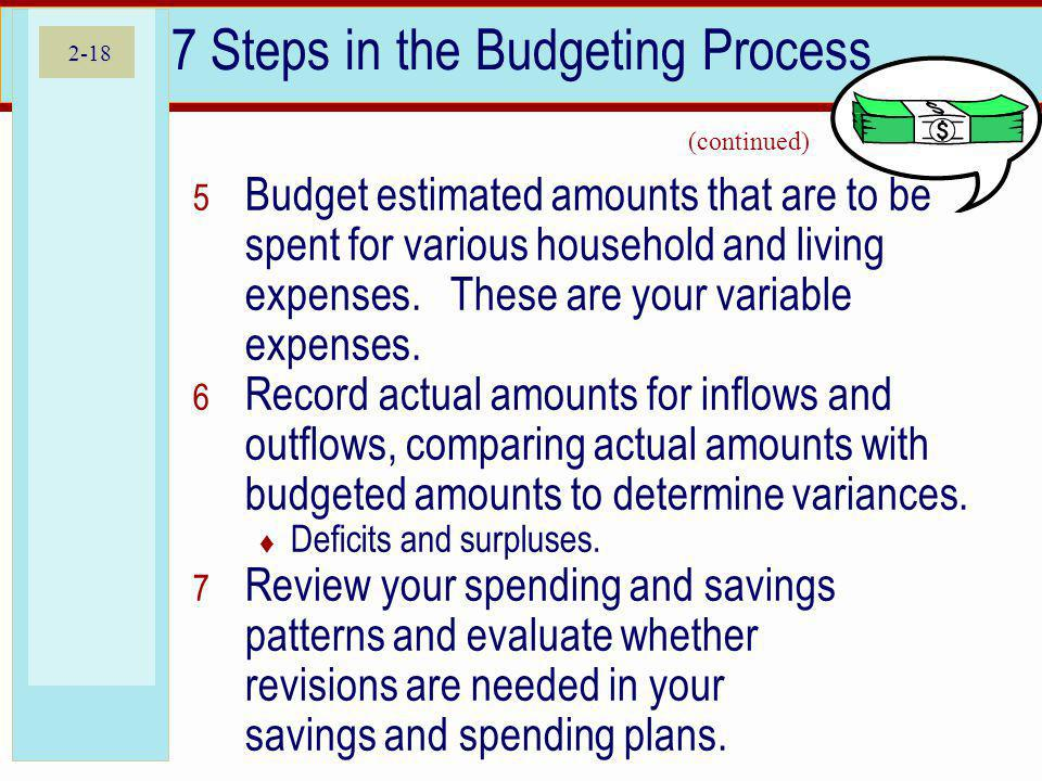 2-18 7 Steps in the Budgeting Process 5 Budget estimated amounts that are to be spent for various household and living expenses. These are your variab