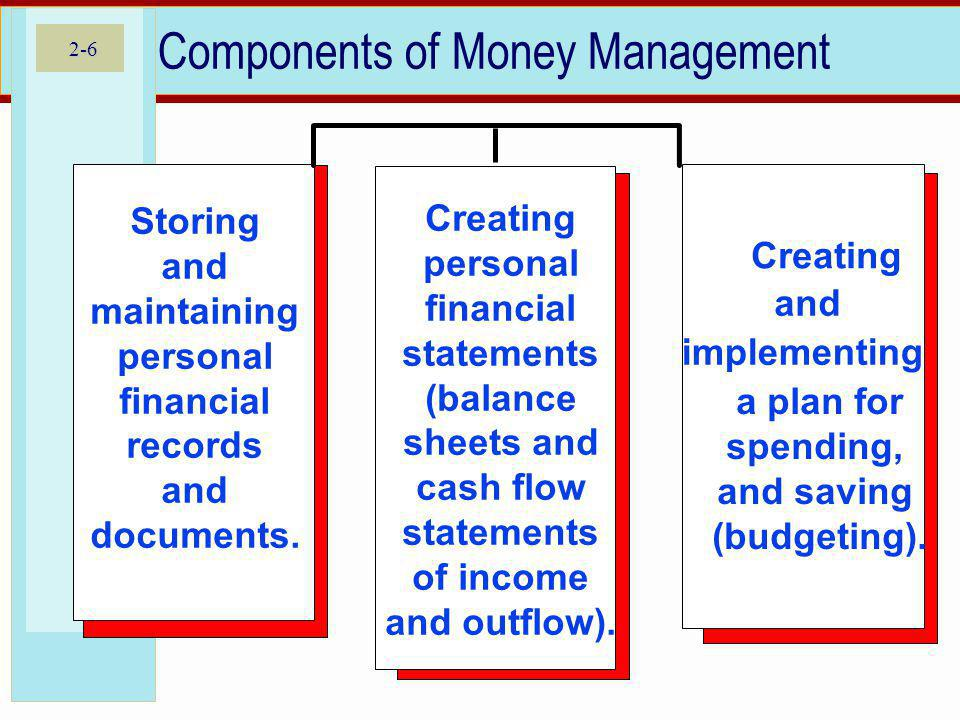 2-6 Components of Money Management Creating and implementing a plan for spending, and saving (budgeting). Creating personal financial statements (bala