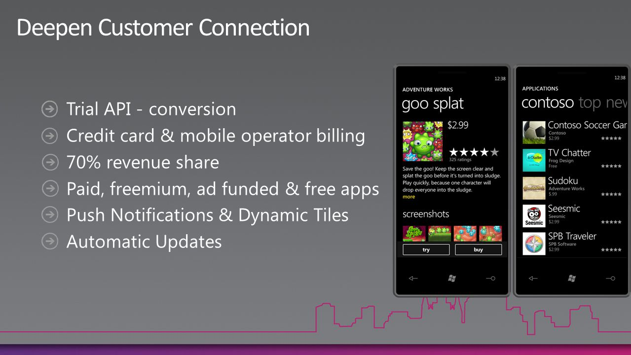 Deepen Customer Connection Trial API - conversion Credit card & mobile operator billing 70% revenue share Paid, freemium, ad funded & free apps Push Notifications & Dynamic Tiles Automatic Updates