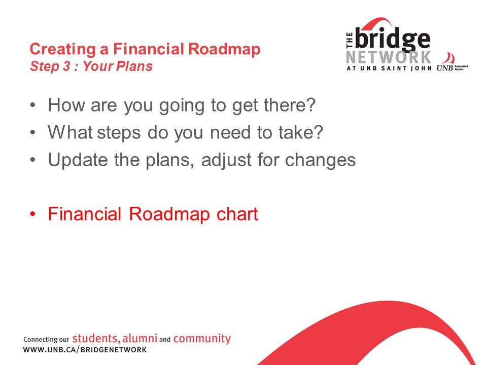 Creating a Financial Roadmap Step 3 : Your Plans How are you going to get there.