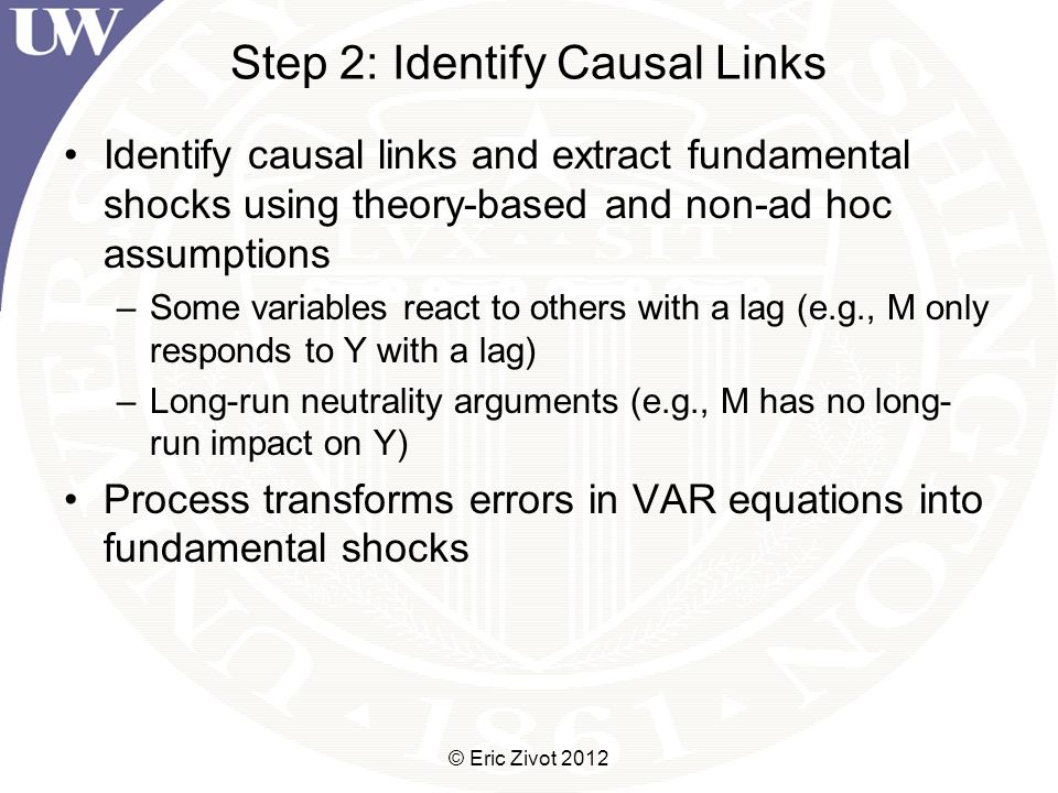 Step 2: Identify Causal Links Identify causal links and extract fundamental shocks using theory-based and non-ad hoc assumptions –Some variables react to others with a lag (e.g., M only responds to Y with a lag) –Long-run neutrality arguments (e.g., M has no long- run impact on Y) Process transforms errors in VAR equations into fundamental shocks © Eric Zivot 2012