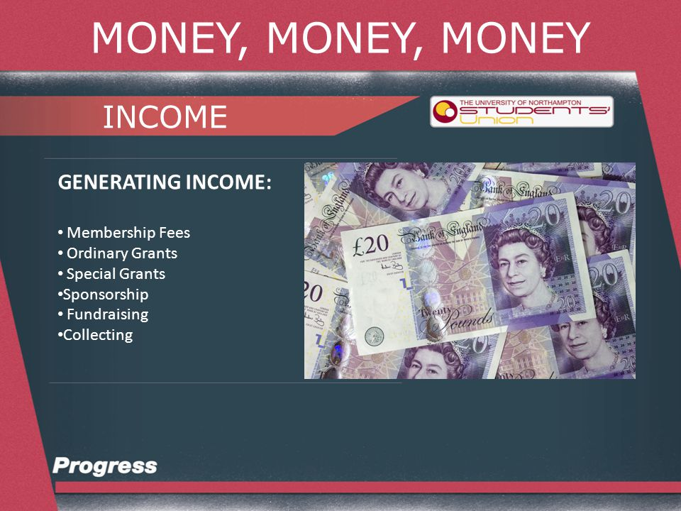 MONEY, MONEY, MONEY INCOME GENERATING INCOME: Membership Fees Ordinary Grants Special Grants Sponsorship Fundraising Collecting