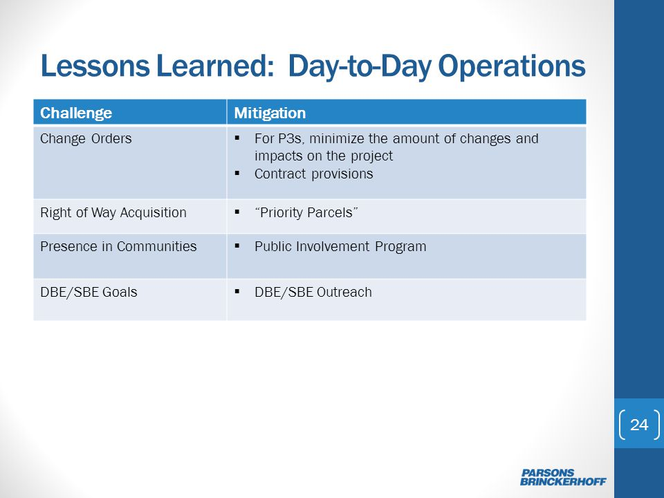 Lessons Learned: Day-to-Day Operations ChallengeMitigation Change Orders For P3s, minimize the amount of changes and impacts on the project Contract provisions Right of Way Acquisition Priority Parcels Presence in Communities Public Involvement Program DBE/SBE Goals DBE/SBE Outreach 24