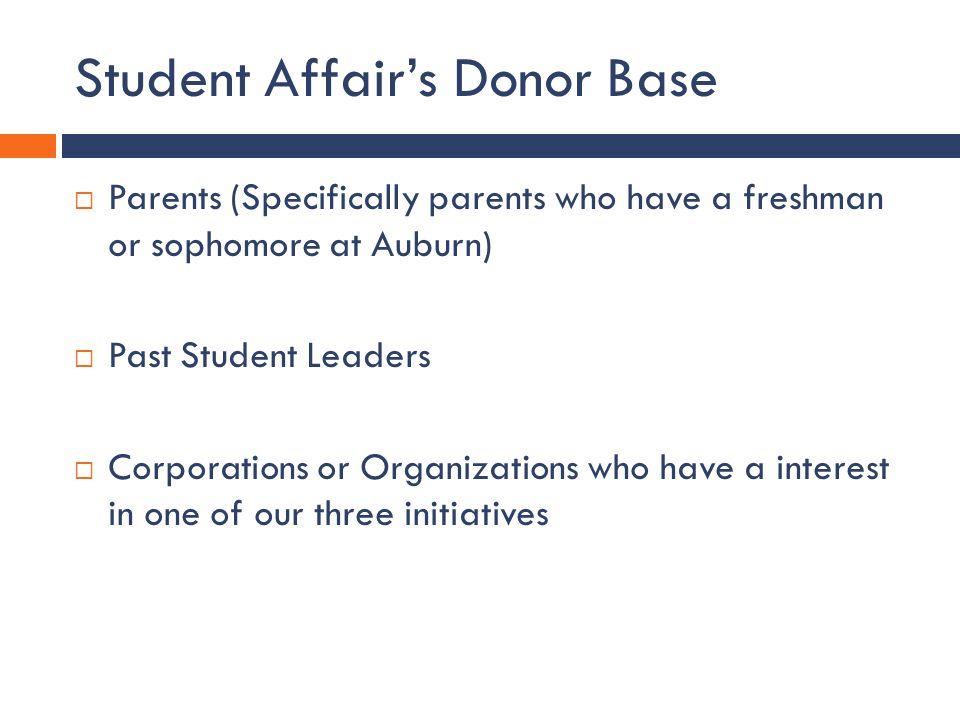 Student Affairs Three Fundraising Initiatives 1.Leadership Initiative 2.