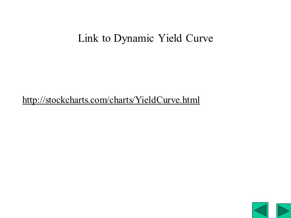 Link to Dynamic Yield Curve http://stockcharts.com/charts/YieldCurve.html