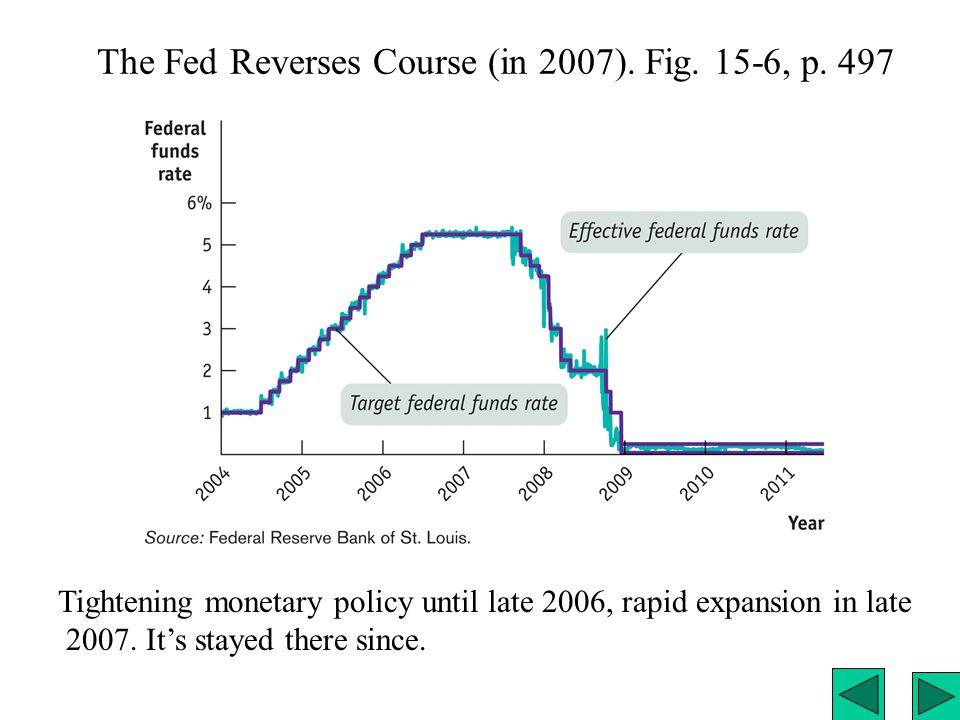 Monetarism (pages 532-34)