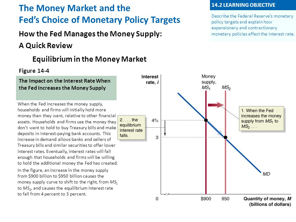 The Money Market and the Feds Choice of Monetary Policy Targets How the Fed Manages the Money Supply: A Quick Review Equilibrium in the Money Market F