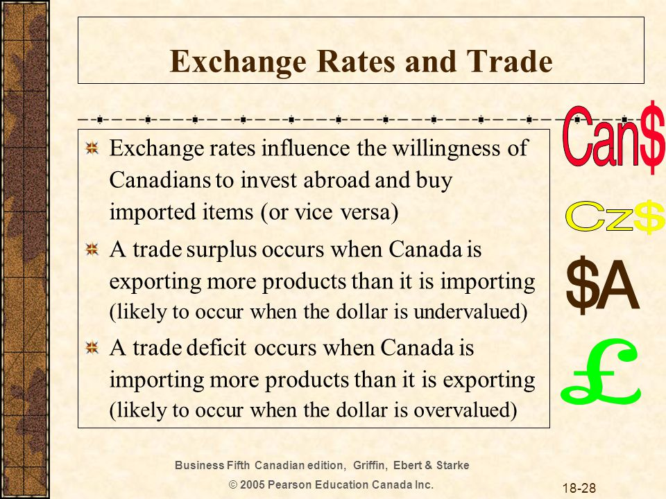 Business Fifth Canadian edition, Griffin, Ebert & Starke © 2005 Pearson Education Canada Inc. 18-28 Exchange Rates and Trade Exchange rates influence