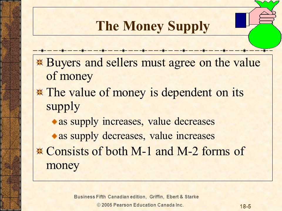 Business Fifth Canadian edition, Griffin, Ebert & Starke © 2005 Pearson Education Canada Inc. 18-5 The Money Supply Buyers and sellers must agree on t