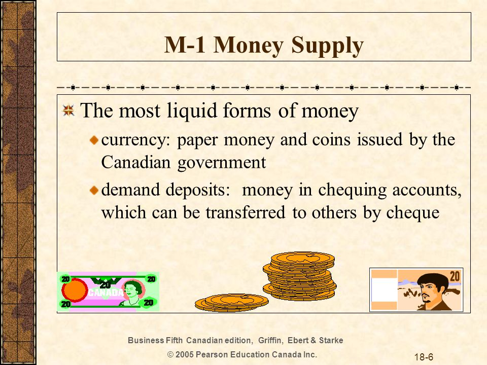 Business Fifth Canadian edition, Griffin, Ebert & Starke © 2005 Pearson Education Canada Inc. 18-6 M-1 Money Supply The most liquid forms of money cur