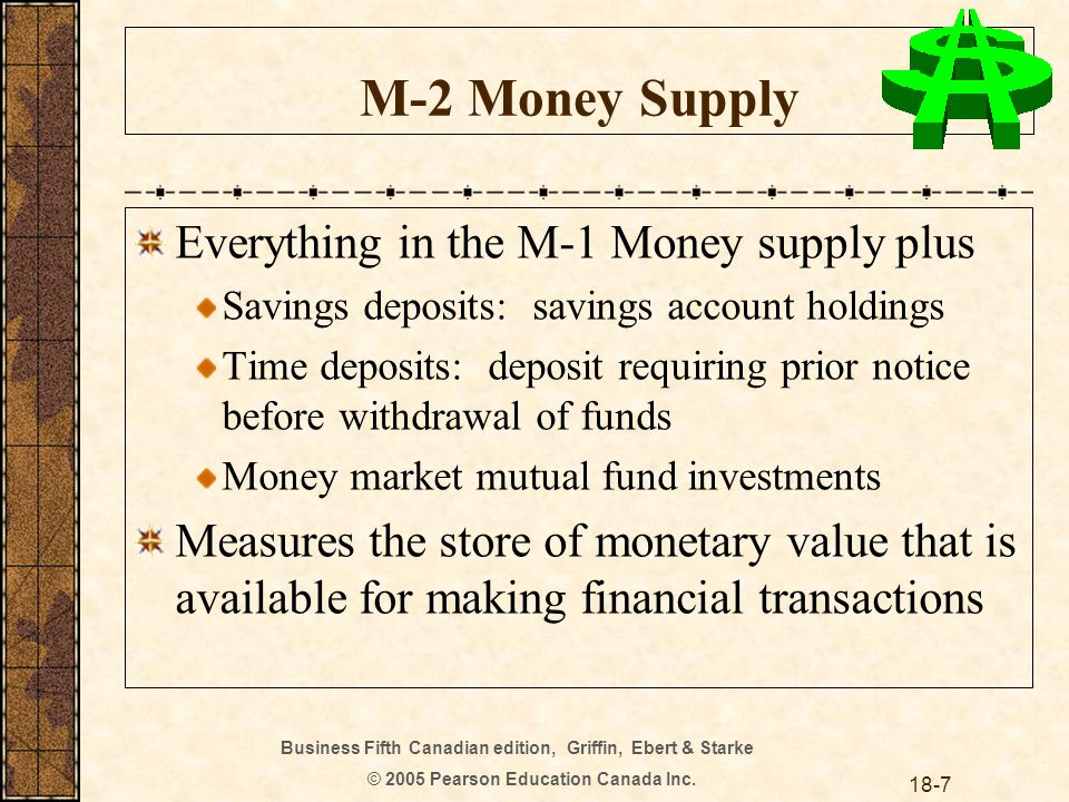 Business Fifth Canadian edition, Griffin, Ebert & Starke © 2005 Pearson Education Canada Inc. 18-7 M-2 Money Supply Everything in the M-1 Money supply