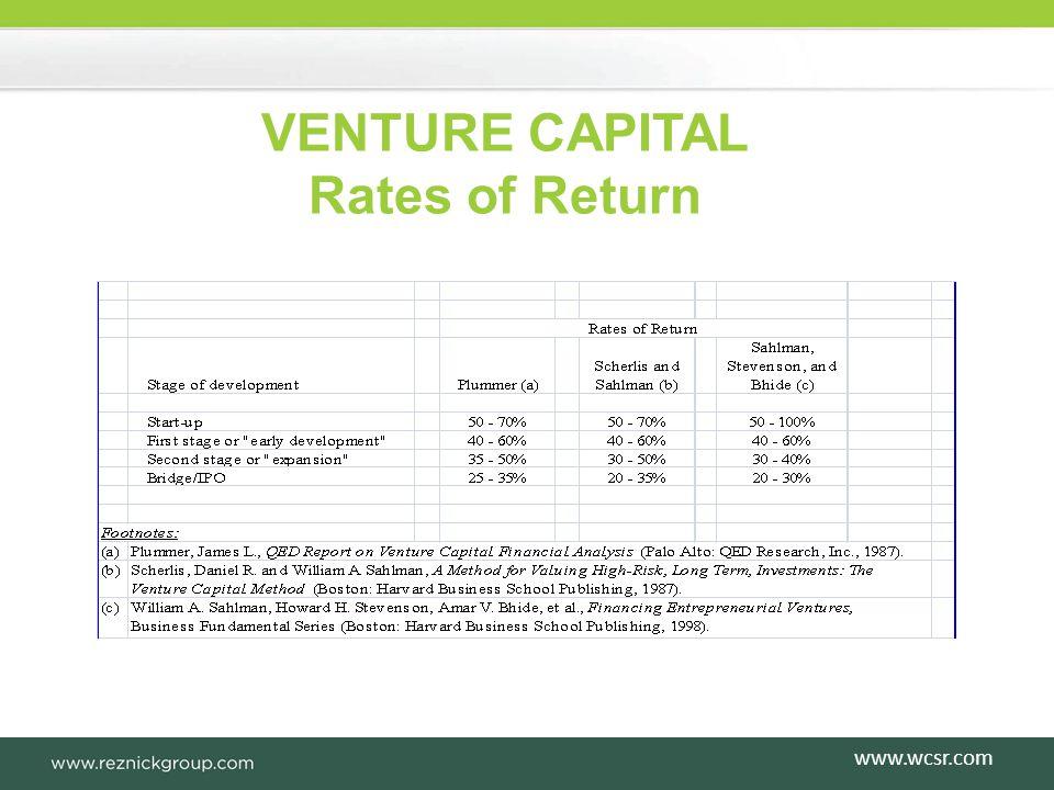 VENTURE CAPITAL Rates of Return www.wcsr.com