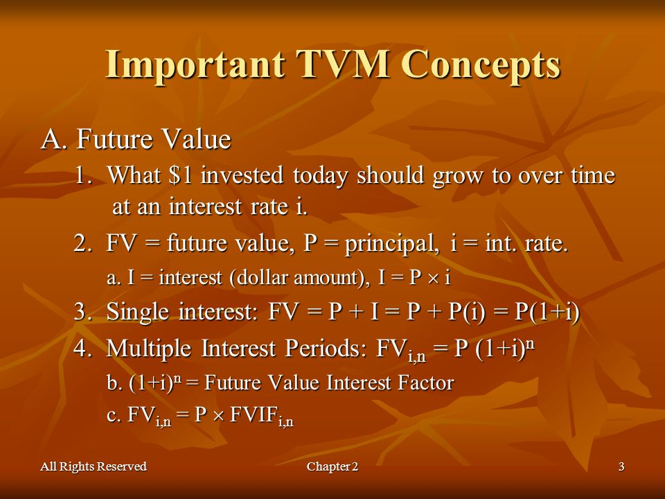 All Rights ReservedChapter 23 Important TVM Concepts A.