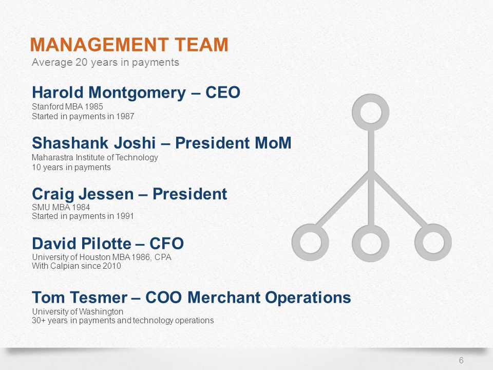 MANAGEMENT TEAM 6 Average 20 years in payments Harold Montgomery – CEO Stanford MBA 1985 Started in payments in 1987 Shashank Joshi – President MoM Maharastra Institute of Technology 10 years in payments Craig Jessen – President SMU MBA 1984 Started in payments in 1991 David Pilotte – CFO University of Houston MBA 1986, CPA With Calpian since 2010 Tom Tesmer – COO Merchant Operations University of Washington 30+ years in payments and technology operations
