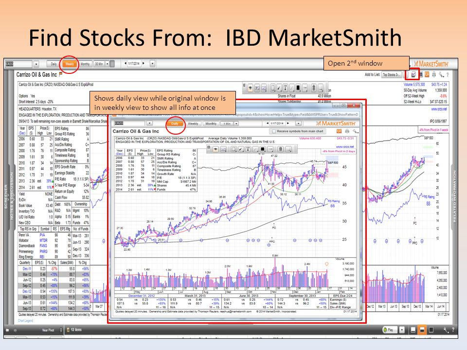 Slide 12 Find Stocks From: IBD MarketSmith Open 2 nd windowShows daily view while original window is in weekly view to show all info at once