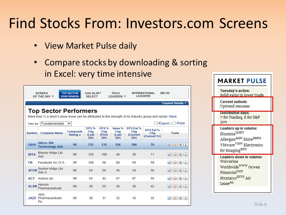 Slide 6 Find Stocks From: Investors.com Screens Compare stocks by downloading & sorting in Excel: very time intensive View Market Pulse daily
