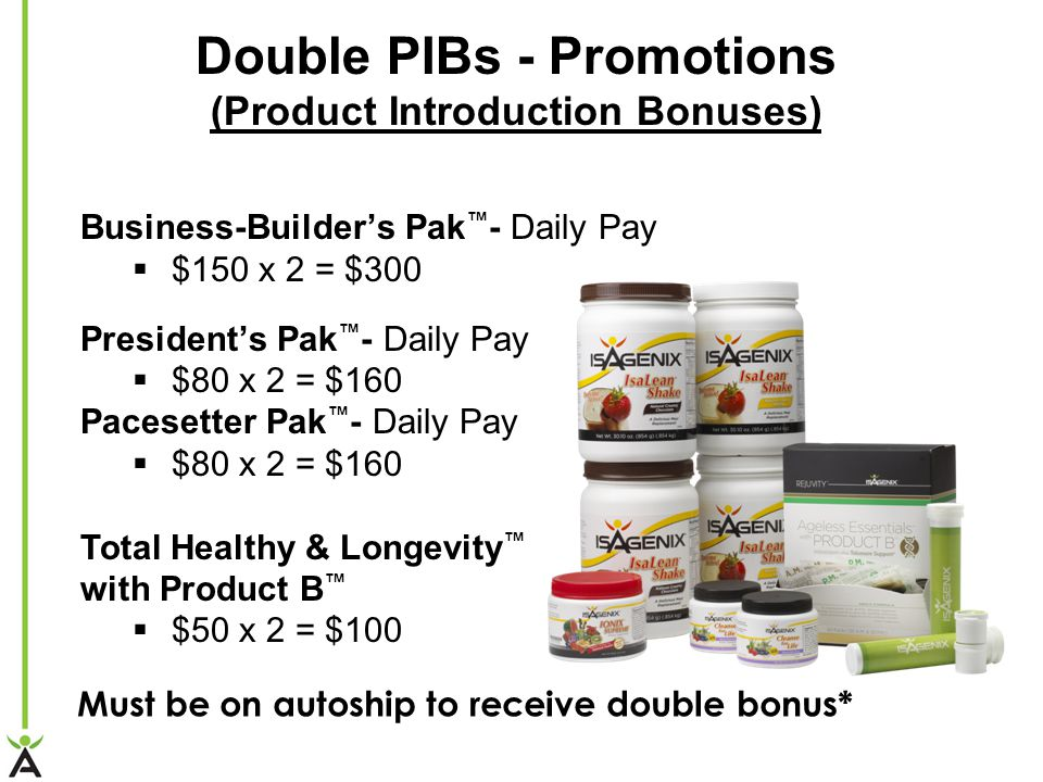 Double PIBs - Promotions (Product Introduction Bonuses) Business-Builders Pak - Daily Pay $150 x 2 = $300 Presidents Pak - Daily Pay $80 x 2 = $160 Pacesetter Pak - Daily Pay $80 x 2 = $160 Total Healthy & Longevity with Product B $50 x 2 = $100 Must be on autoship to receive double bonus*