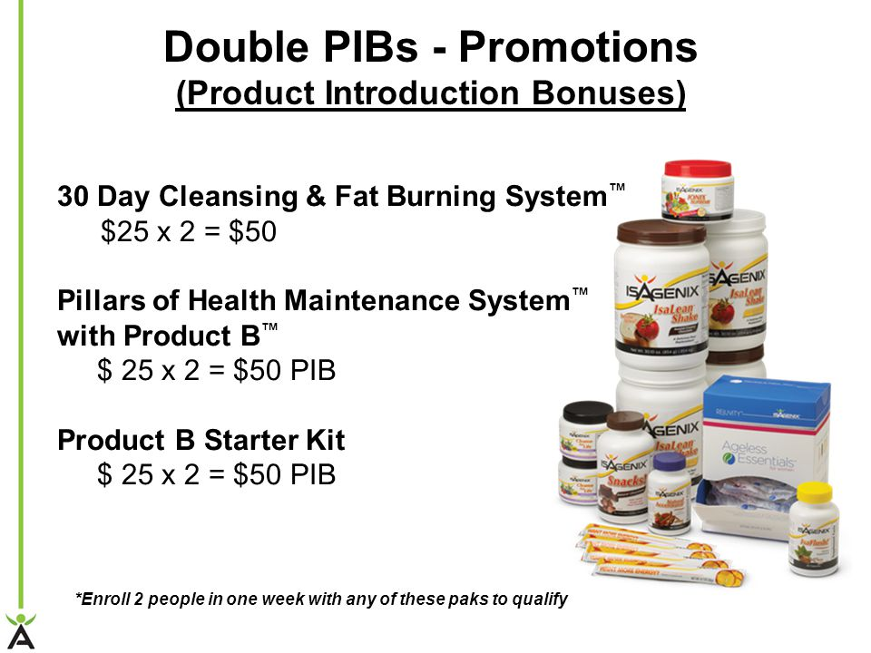 Double PIBs - Promotions (Product Introduction Bonuses) 30 Day Cleansing & Fat Burning System $25 x 2 = $50 Pillars of Health Maintenance System with Product B $ 25 x 2 = $50 PIB Product B Starter Kit $ 25 x 2 = $50 PIB *Enroll 2 people in one week with any of these paks to qualify