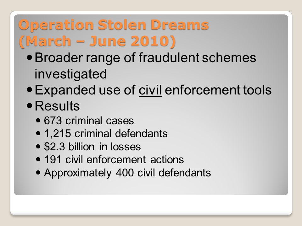 Operation Stolen Dreams (March – June 2010) Broader range of fraudulent schemes investigated Expanded use of civil enforcement tools Results 673 crimi