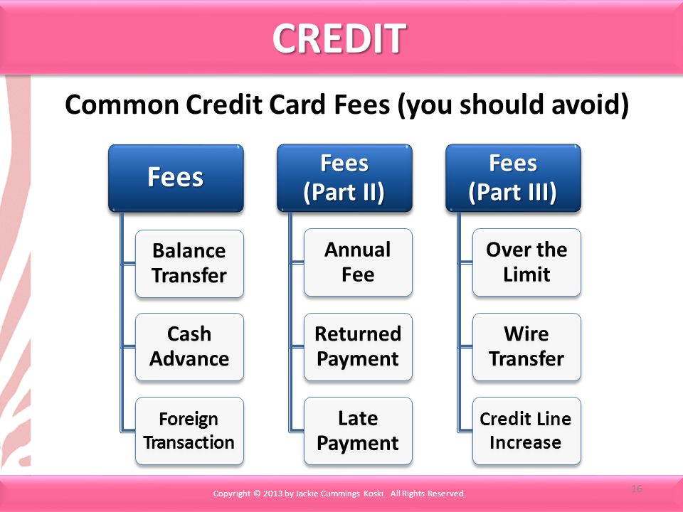 CREDITCREDIT Fees Balance Transfer Cash Advance Foreign Transaction Fees (Part II) Annual Fee Returned Payment Late Payment Fees (Part III) Over the Limit Wire Transfer Credit Line Increase Common Credit Card Fees (you should avoid) Copyright © 2013 by Jackie Cummings Koski.
