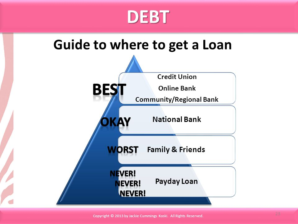 DEBTDEBT Credit Union Online Bank Community/Regional Bank National Bank Family & Friends Payday Loan Guide to where to get a Loan Copyright © 2013 by Jackie Cummings Koski.