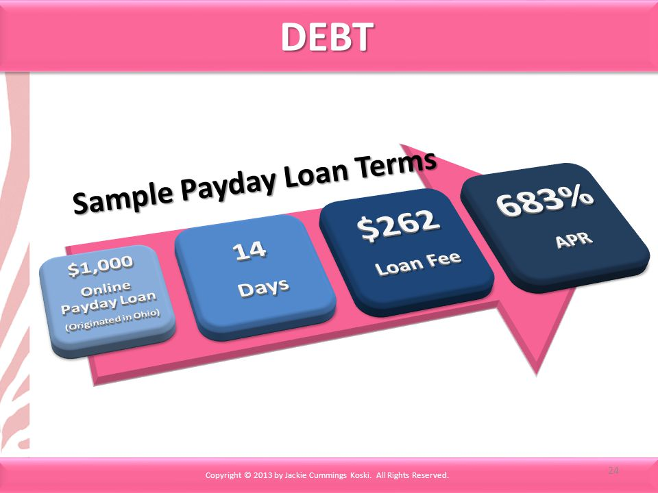 DEBTDEBT Sample Payday Loan Terms Copyright © 2013 by Jackie Cummings Koski. All Rights Reserved. 24