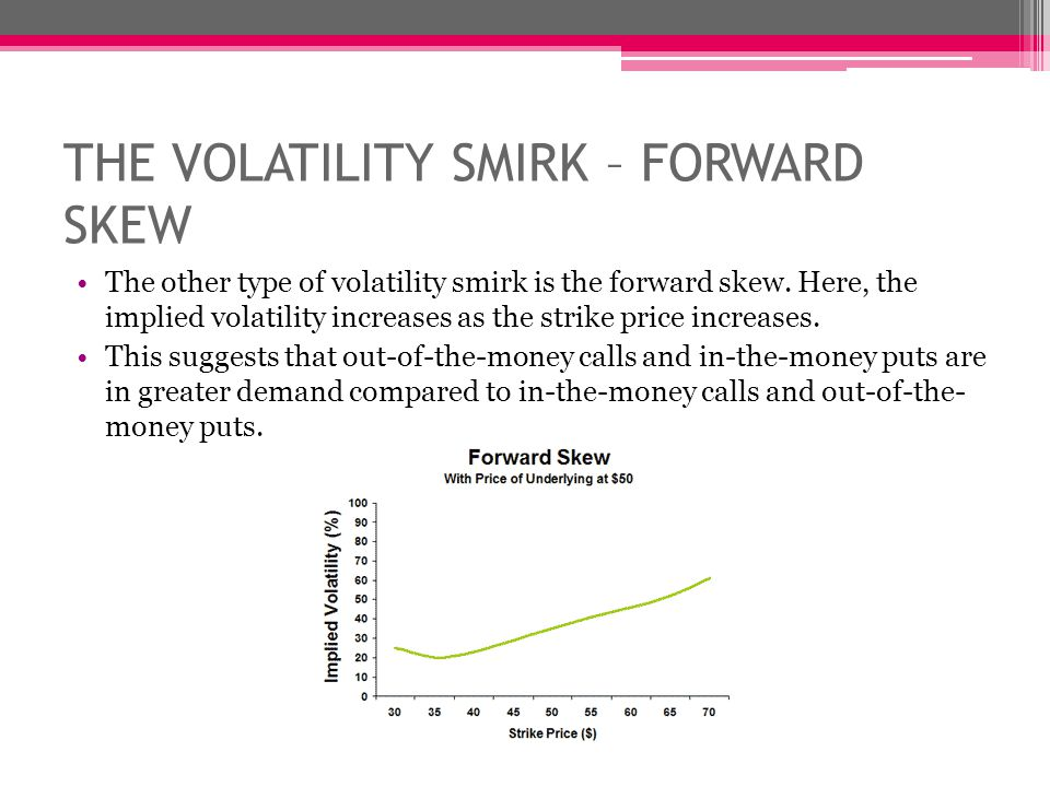 THE VOLATILITY SMIRK – FORWARD SKEW The other type of volatility smirk is the forward skew.