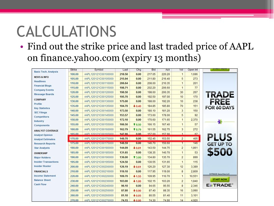 CALCULATIONS Find out the strike price and last traded price of AAPL on finance.yahoo.com (expiry 13 months)