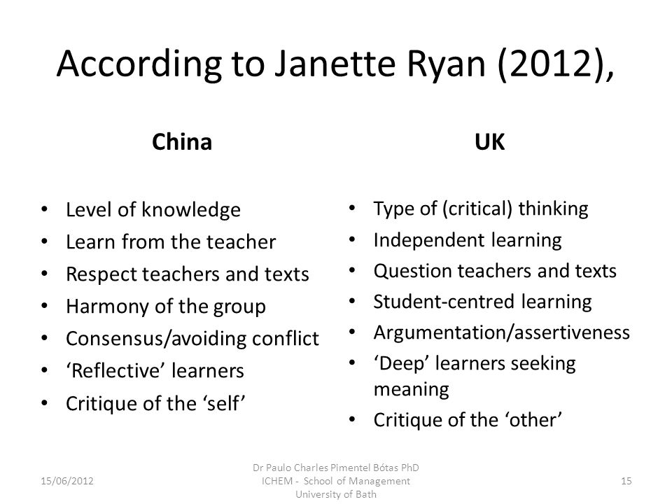 According to Janette Ryan (2012), China Level of knowledge Learn from the teacher Respect teachers and texts Harmony of the group Consensus/avoiding conflict Reflective learners Critique of the self UK Type of (critical) thinking Independent learning Question teachers and texts Student-centred learning Argumentation/assertiveness Deep learners seeking meaning Critique of the other 15/06/2012 Dr Paulo Charles Pimentel Bótas PhD ICHEM - School of Management University of Bath 15