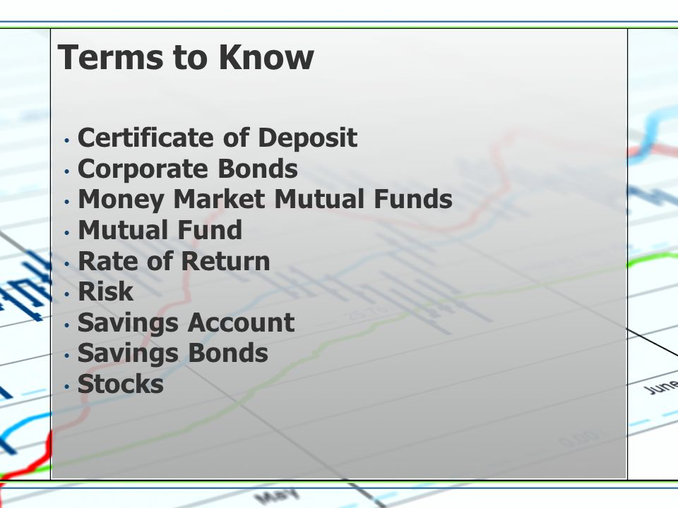 Terms to Know Certificate of Deposit Corporate Bonds Money Market Mutual Funds Mutual Fund Rate of Return Risk Savings Account Savings Bonds Stocks