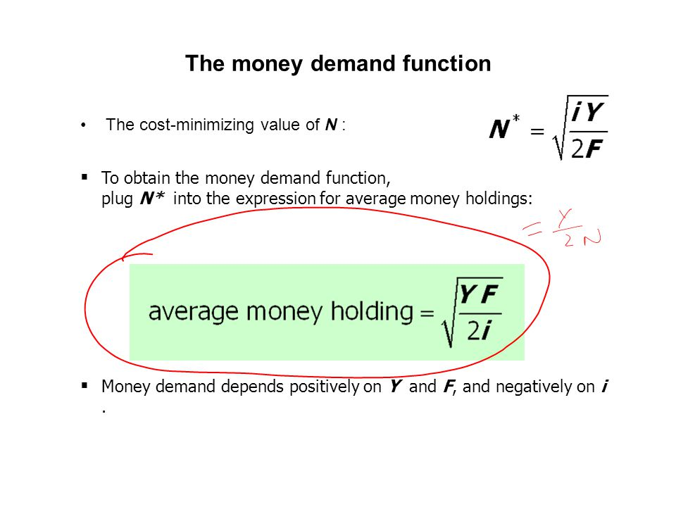 The money demand function The cost-minimizing value of N : To obtain the money demand function, plug N* into the expression for average money holdings: Money demand depends positively on Y and F, and negatively on i.