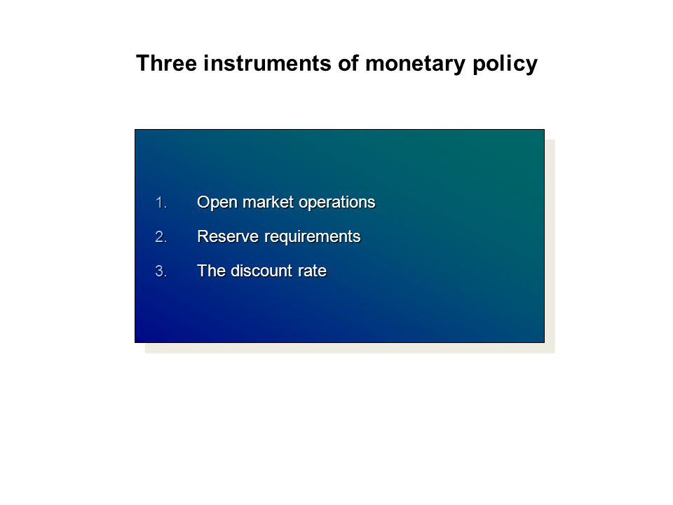 Three instruments of monetary policy 1. Open market operations 2.