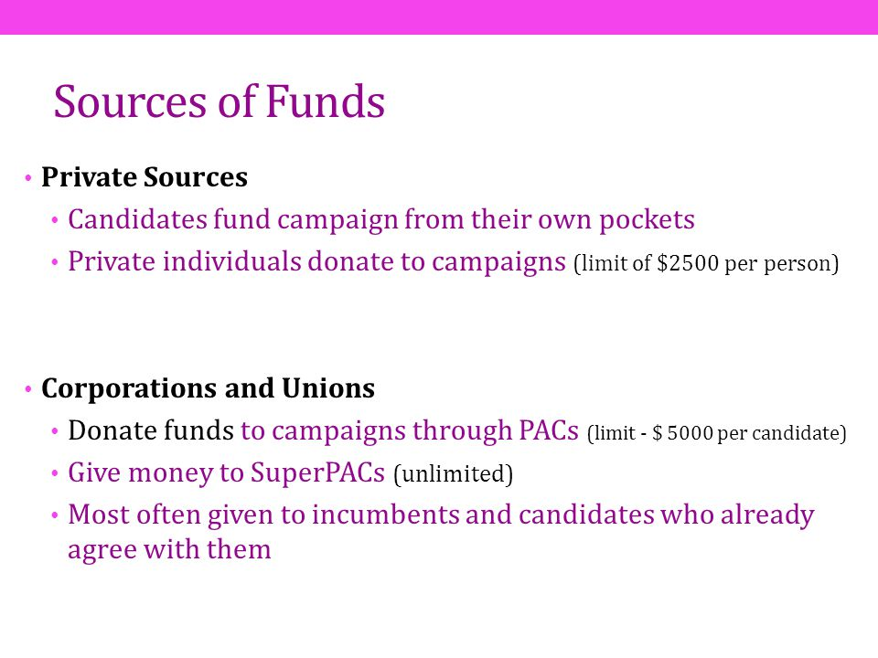 Sources of Funds Private Sources Candidates fund campaign from their own pockets Private individuals donate to campaigns (limit of $2500 per person) C