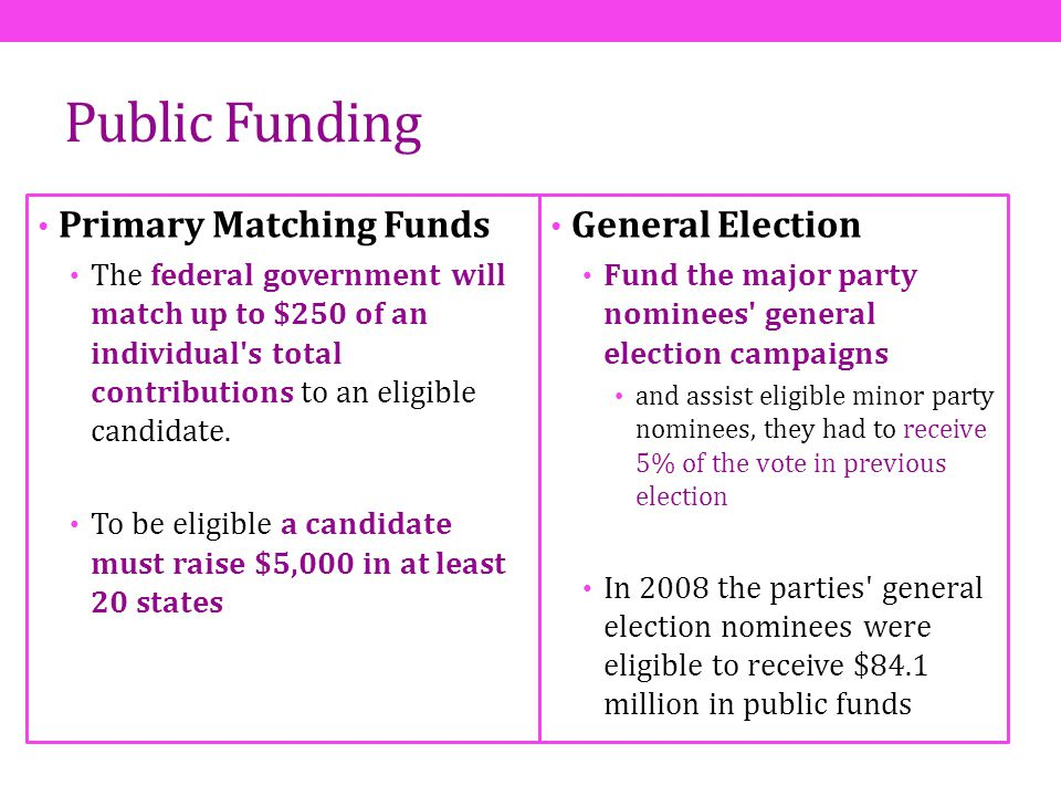 Public Funding Primary Matching Funds The federal government will match up to $250 of an individual's total contributions to an eligible candidate. To