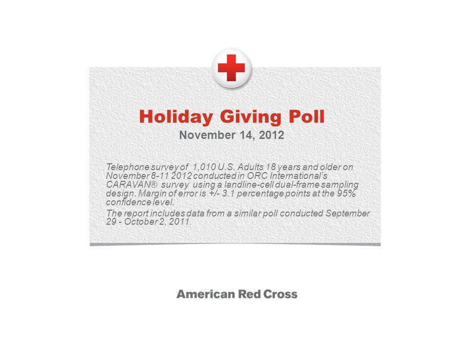 Holiday Giving Poll November 14, 2012 Telephone survey of 1,010 U.S.