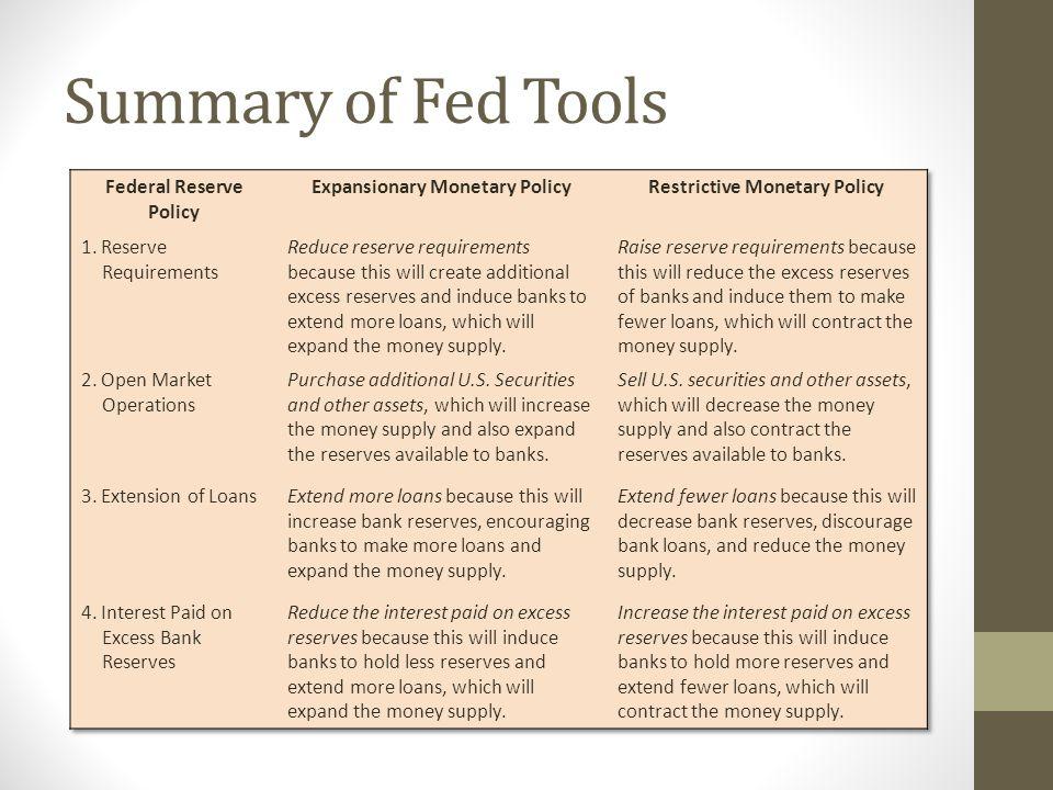 Summary of Fed Tools