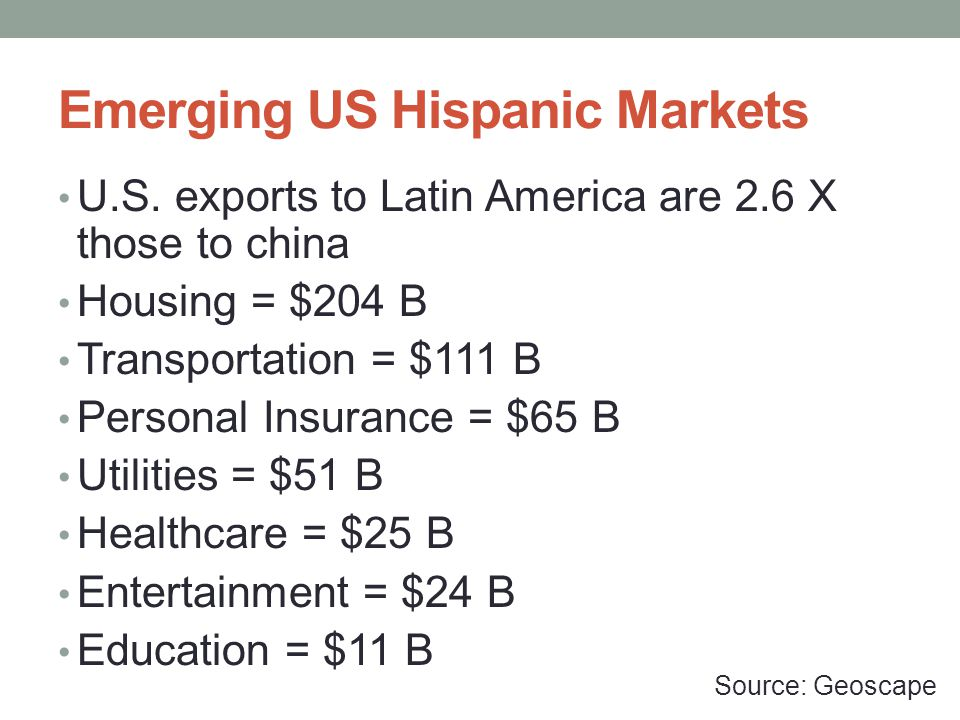 Emerging US Hispanic Markets U.S.