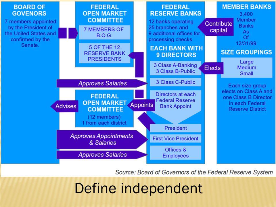 Define independent