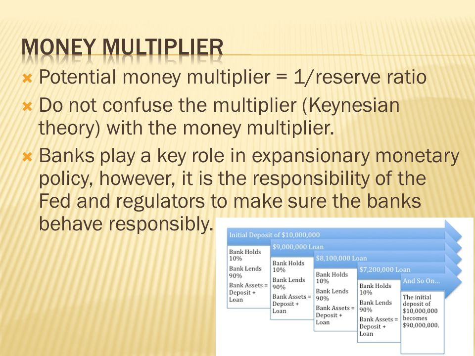 Potential money multiplier = 1/reserve ratio Do not confuse the multiplier (Keynesian theory) with the money multiplier. Banks play a key role in expa