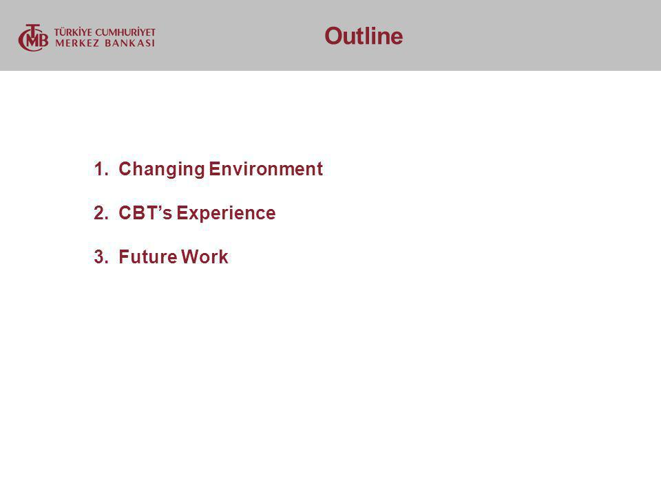 Outline 1.Changing Environment 2.CBTs Experience 3.Future Work