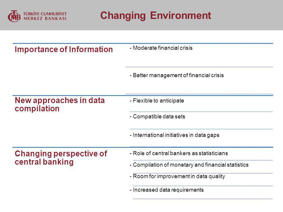 Changing Environment Importance of Information - Moderate financial crisis - Better management of financial crisis New approaches in data compilation