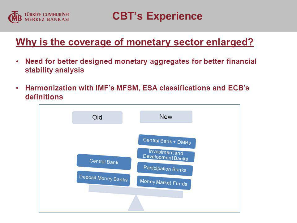 CBTs Experience Why is the coverage of monetary sector enlarged? Need for better designed monetary aggregates for better financial stability analysis