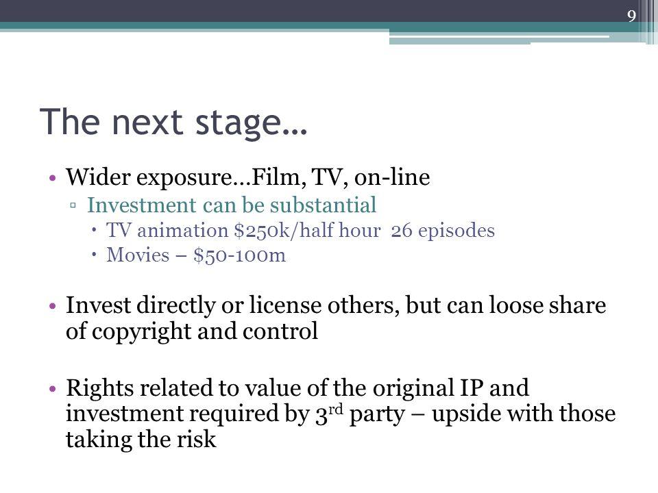 Once platform has been established… Exploitation phase – merchandise, publishing, DVD, music i.e.