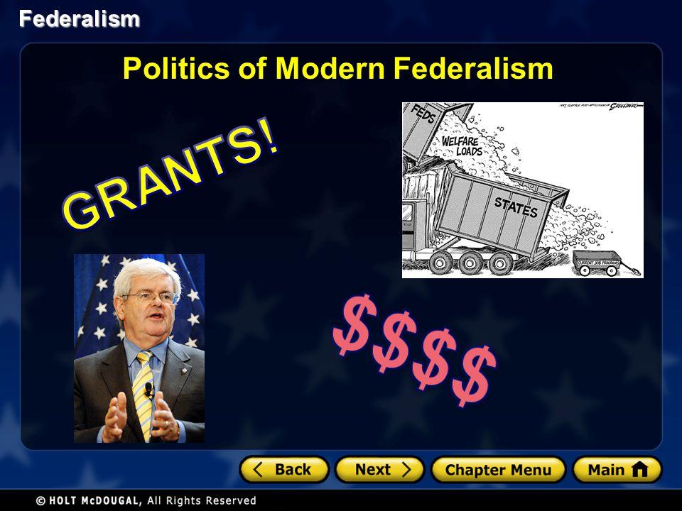Federalism Politics of Modern Federalism