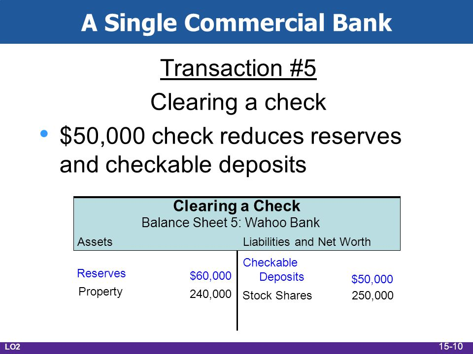 A Single Commercial Bank Transaction #5 Clearing a check $50,000 check reduces reserves and checkable deposits AssetsLiabilities and Net Worth Clearin