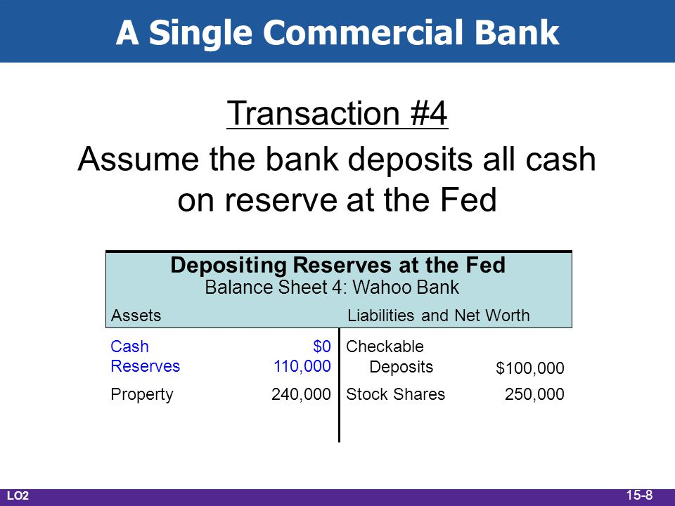 A Single Commercial Bank AssetsLiabilities and Net Worth Depositing Reserves at the Fed Balance Sheet 4: Wahoo Bank Cash$0Checkable Deposits $100,000