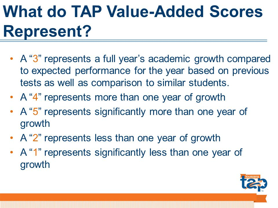 What do TAP Value-Added Scores Represent.