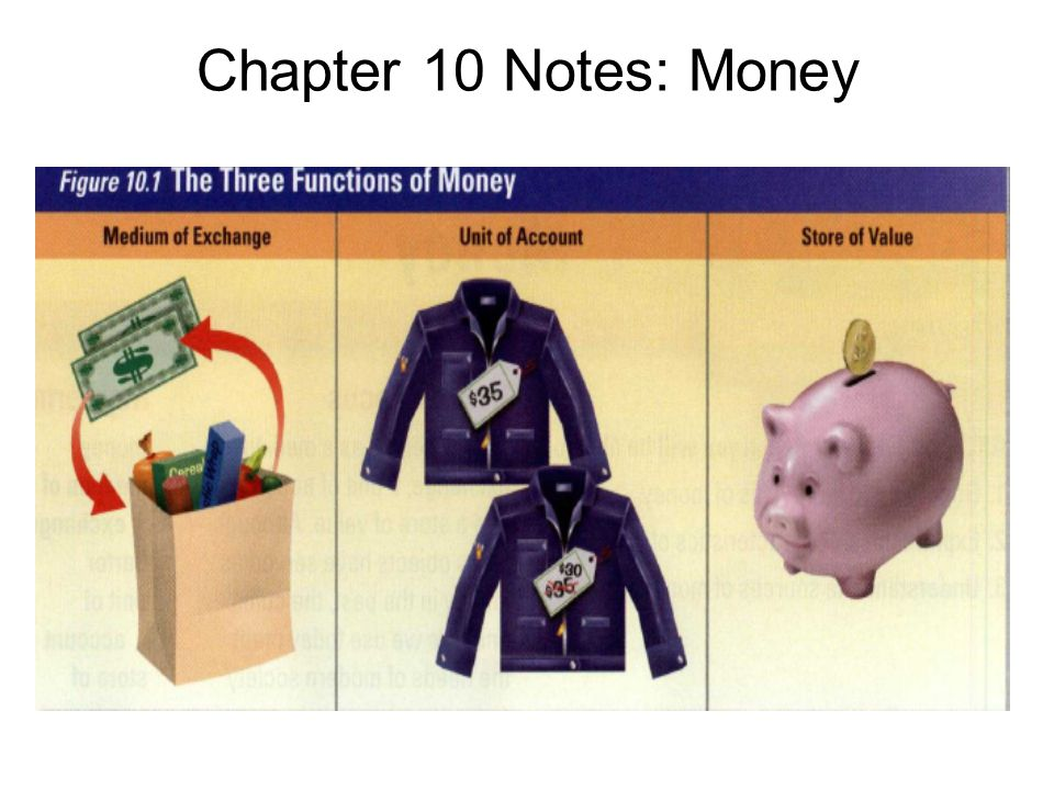 Chapter 10 Notes: Money