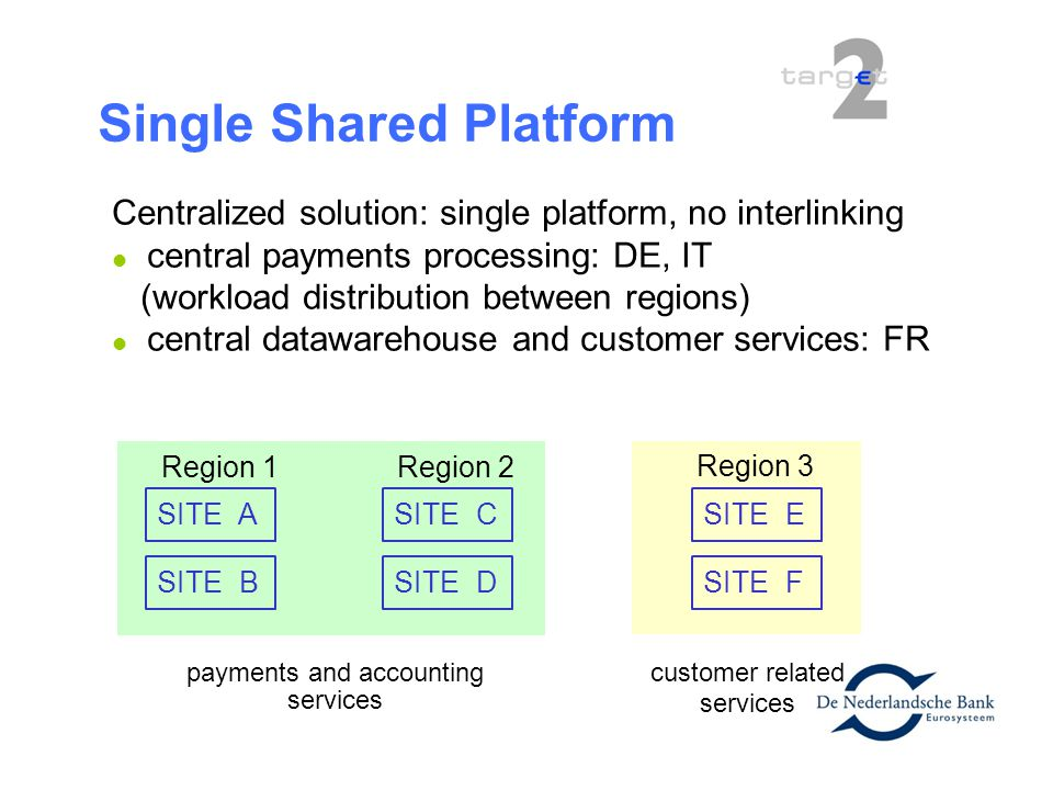 Centralized solution: single platform, no interlinking central payments processing: DE, IT (workload distribution between regions) central datawarehou